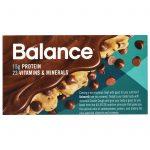 IHerbプロテインバーBalanceBar(バランスバー)クッキードゥ―味カロリー糖質は?レビュー